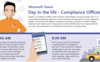A Day in the Life – Compliance